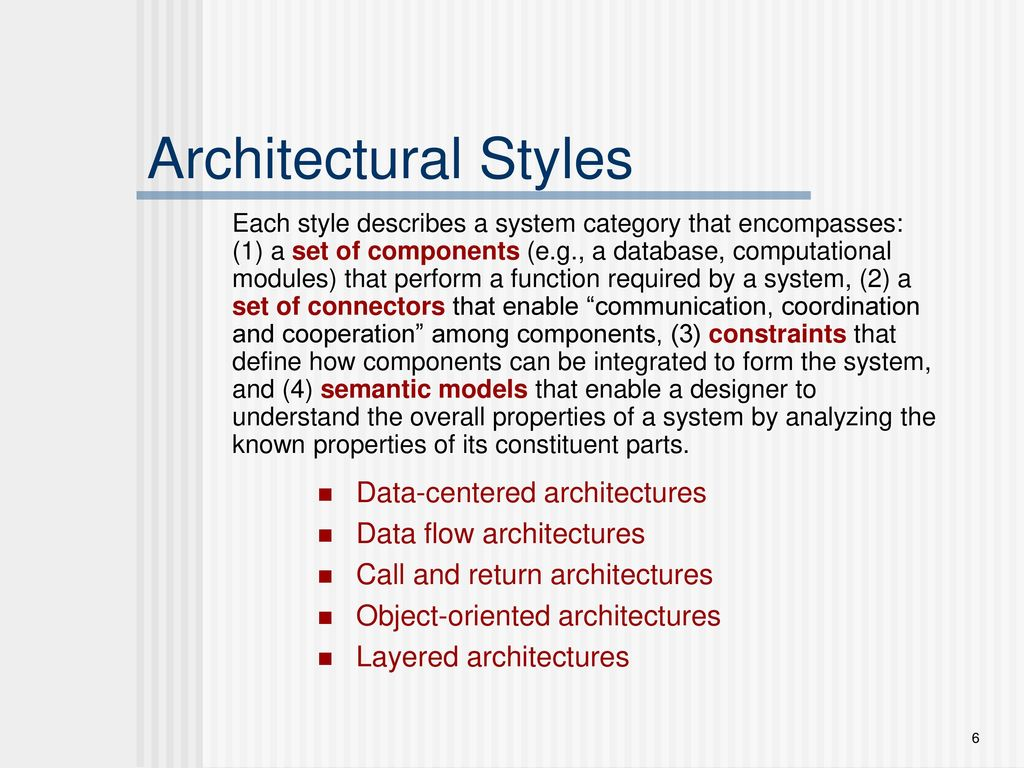 Chapter 13 Architectural Design Ppt Download
