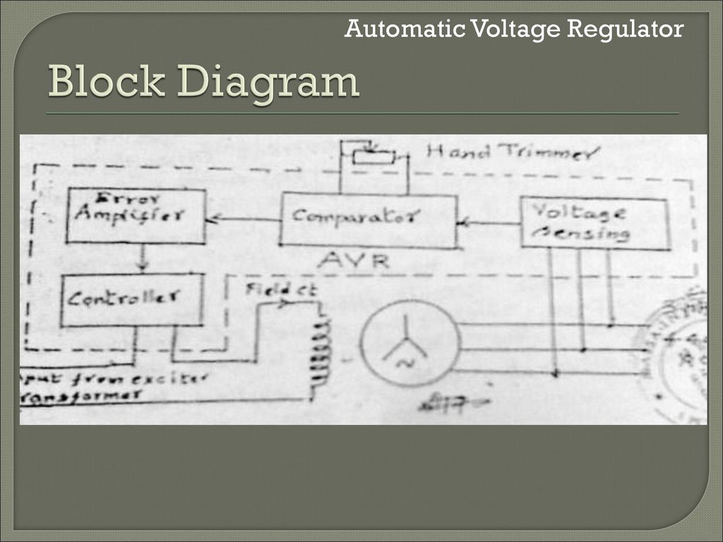Block Diagram Of Automatic Voltage Regulator Schematic Diagrams Ac Power Supply Circuit Free Electronic Circuits 8085 Projects Ppt Download Water Source