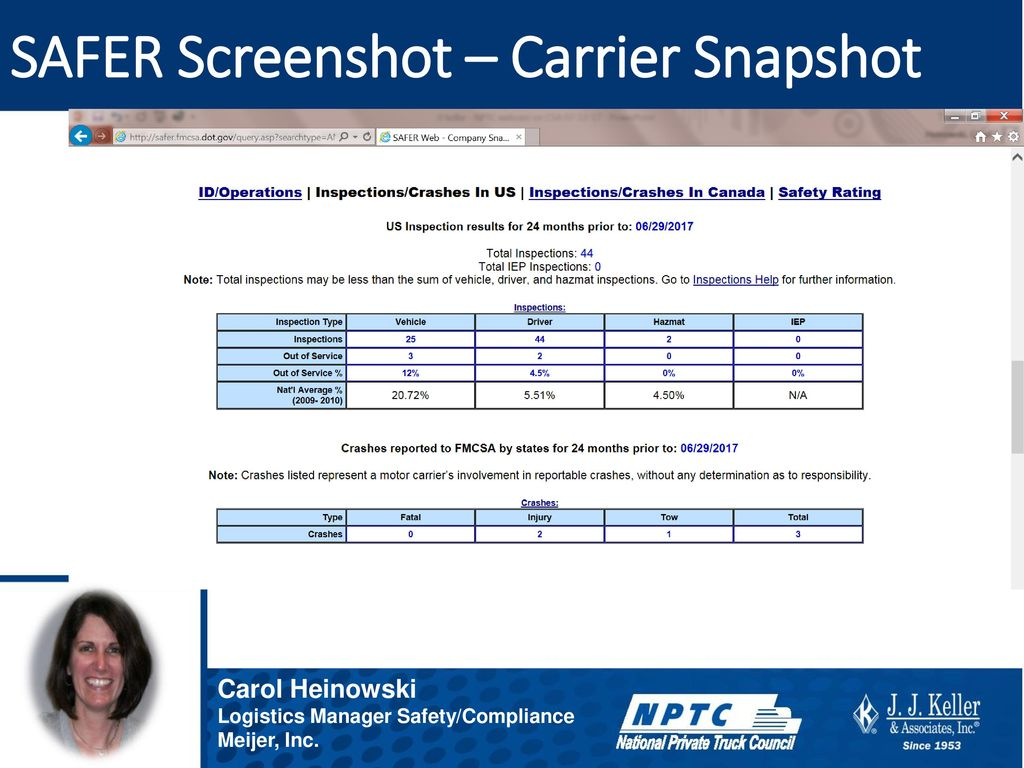 Safer System Company Snapshot Best Car Update 2019 2020 By