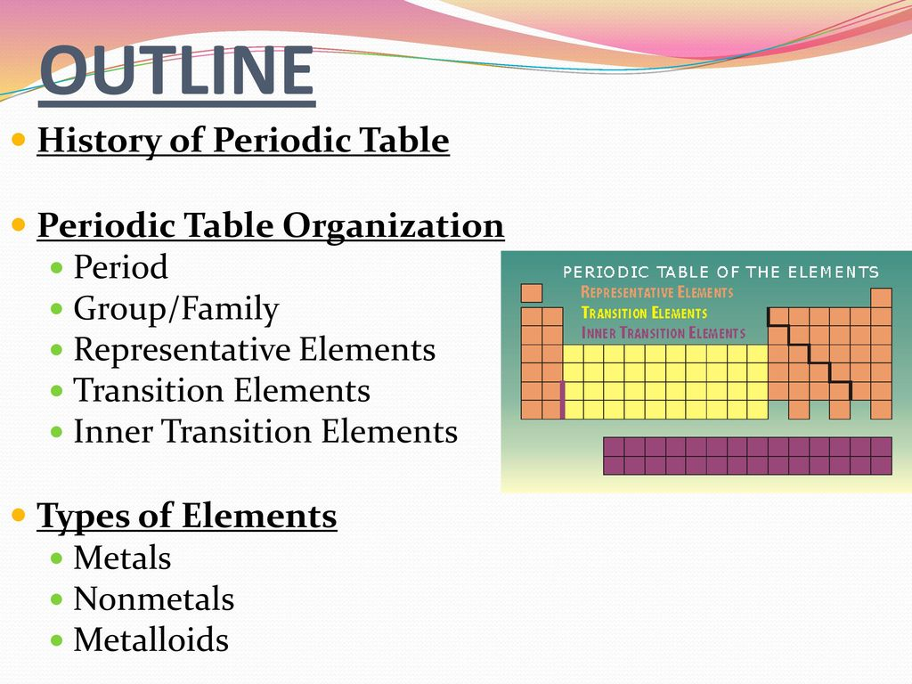 history of the periodic table essay The history of the periodic table essays: over 180,000 the history of the periodic table essays, the history of the periodic table term papers, the history of the periodic table research paper, book reports 184 990 essays, term and research papers available for unlimited access.