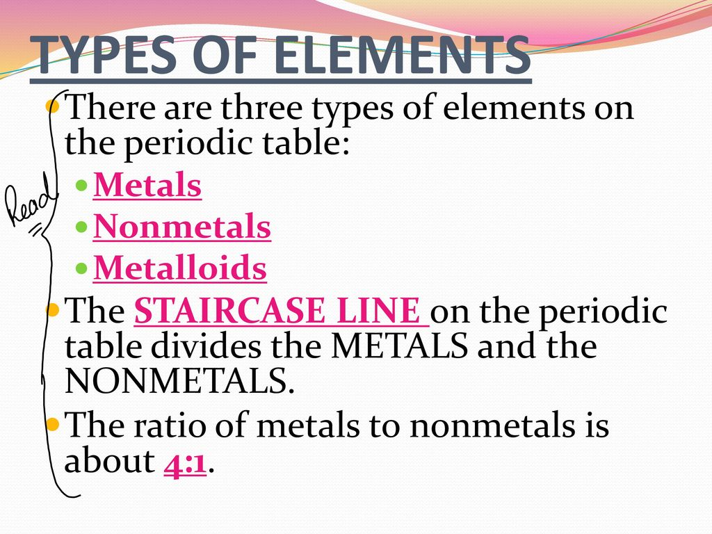 What are the three types of elements in the periodic table picture 9 types of elements there are three types of elements on the periodic table urtaz Images