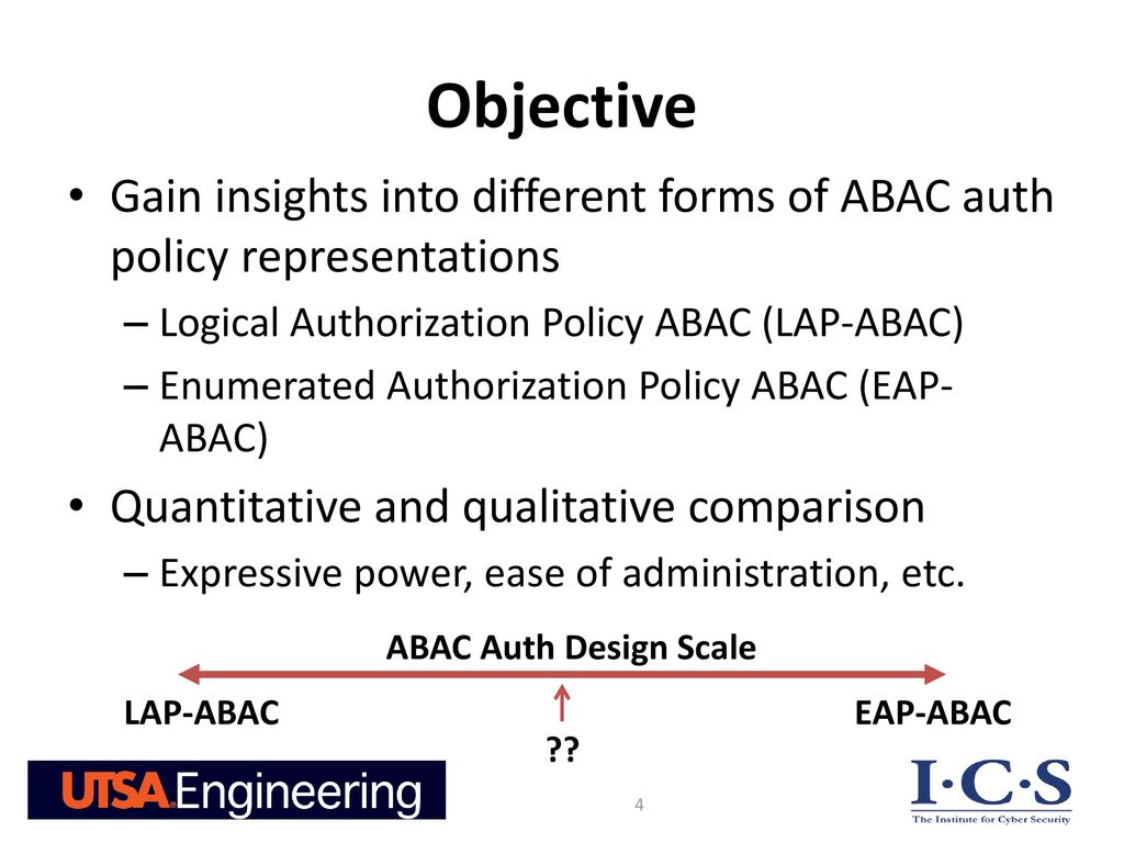 Prosunjit Biswas Ravi Sandhu And Ram Krishnan Ppt Download A B C Logic Diagram Objective Gain Insights Into Different Forms Of Abac Auth Policy Representations Logical Authorization