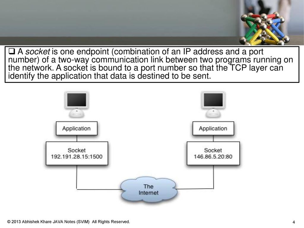 MCA – 405 Elective –I (A) Java Programming & Technology