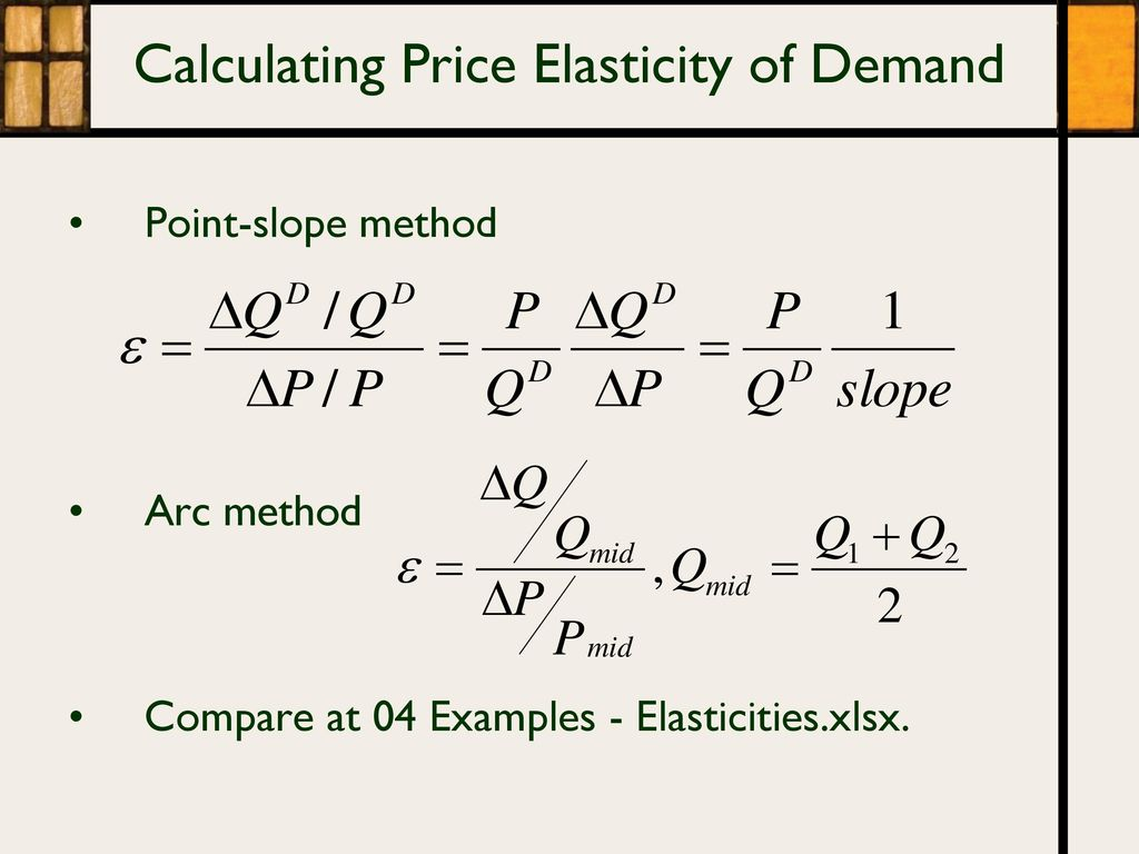 Individual And Market Demand Ppt Download