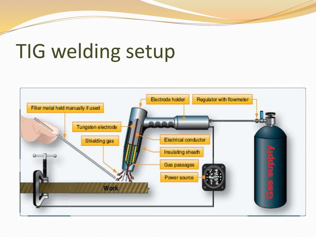 Welding Equipment And Techniques Ppt Download