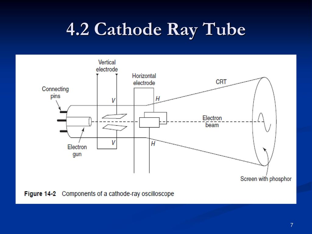 Electronic Instrumentation Cathode Ray Oscilloscope Cro Ppt Download Introduction To Emission Tubes And Power Supplies 7 42 Tube