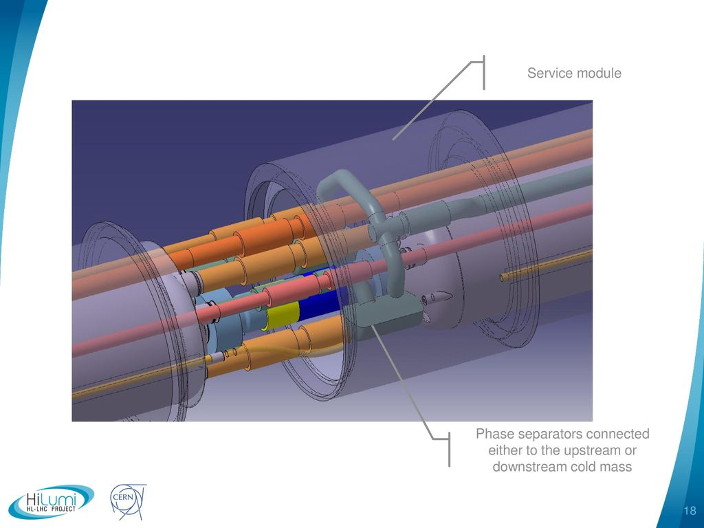 Status Of Cryostat Integration And Conceptual Design Ppt Download Piping Layout Concepts 18 Service Module Phase Separators Connected Either To The Upstream Or Downstream Cold Mass