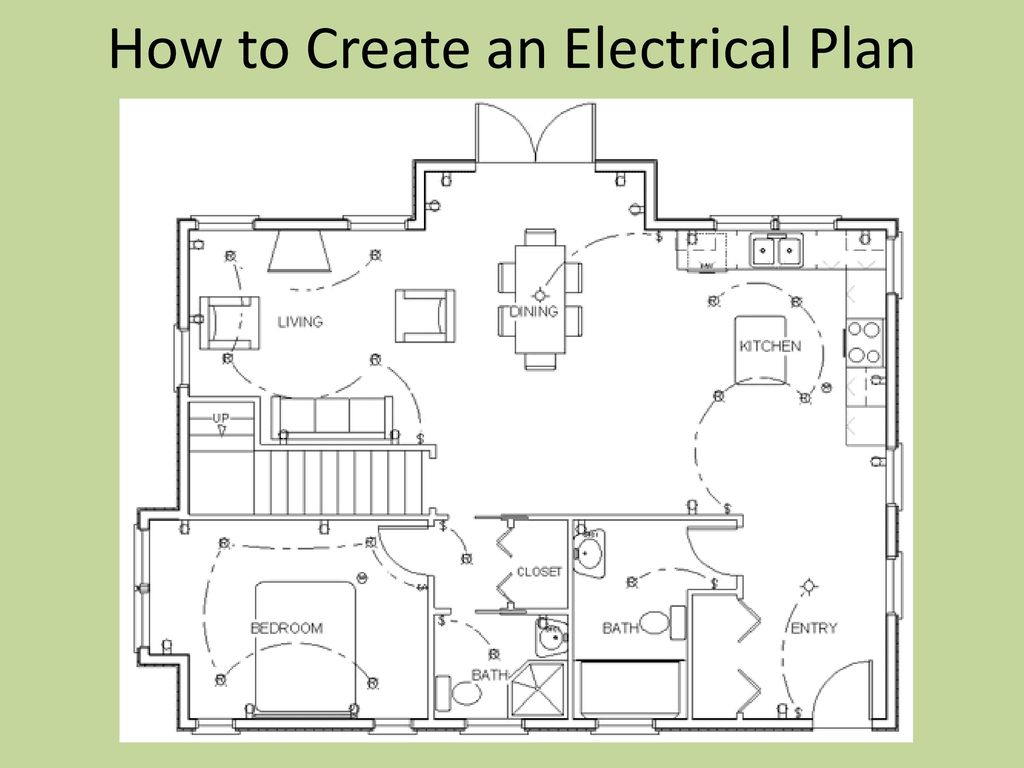 Objective 605 Types Of Architectural Drawings Ppt Download An Electrical Plan 12 How To Create