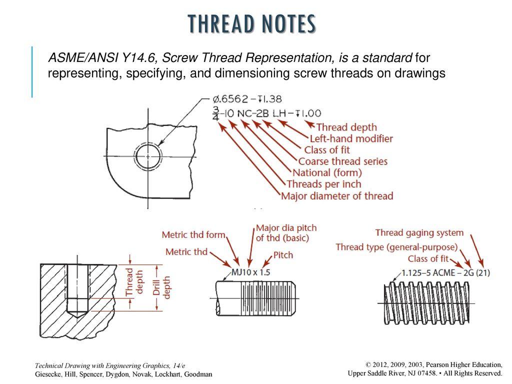 Standard Screw Thread Representation Related Keywords & Suggestions