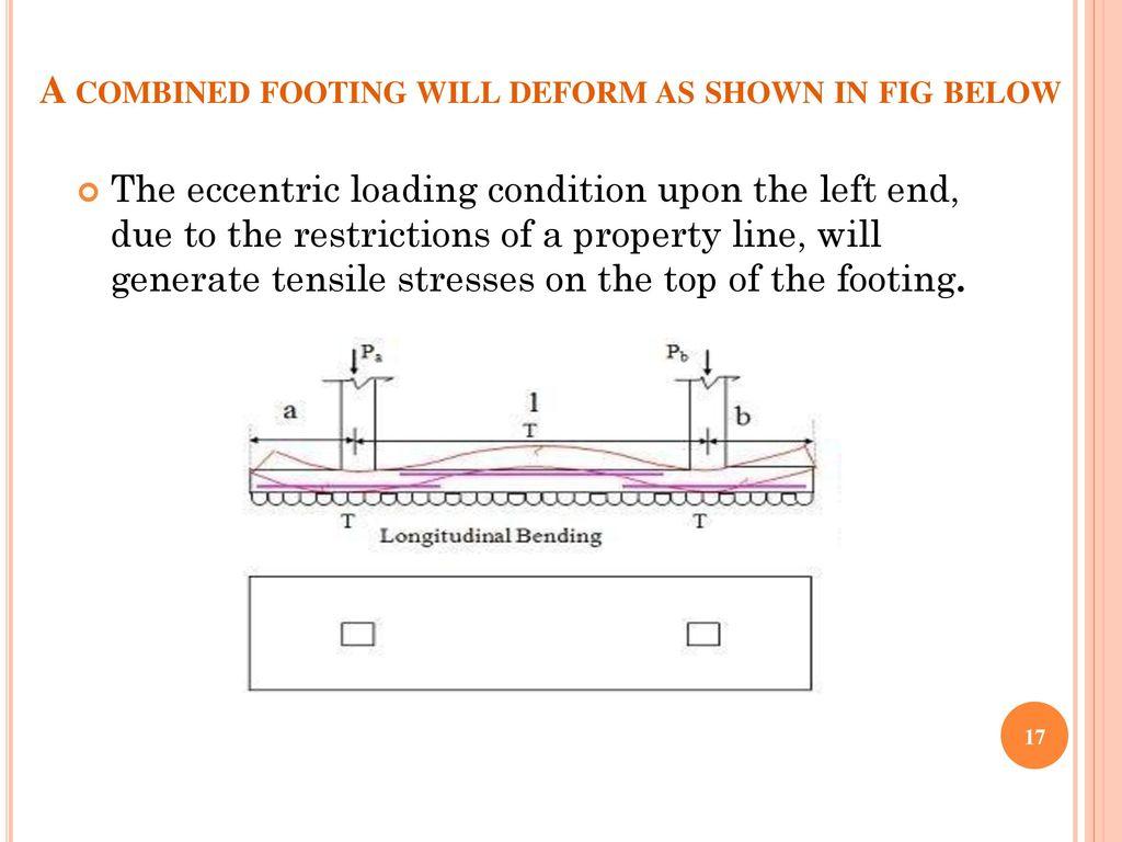 Irregular Combined Footing