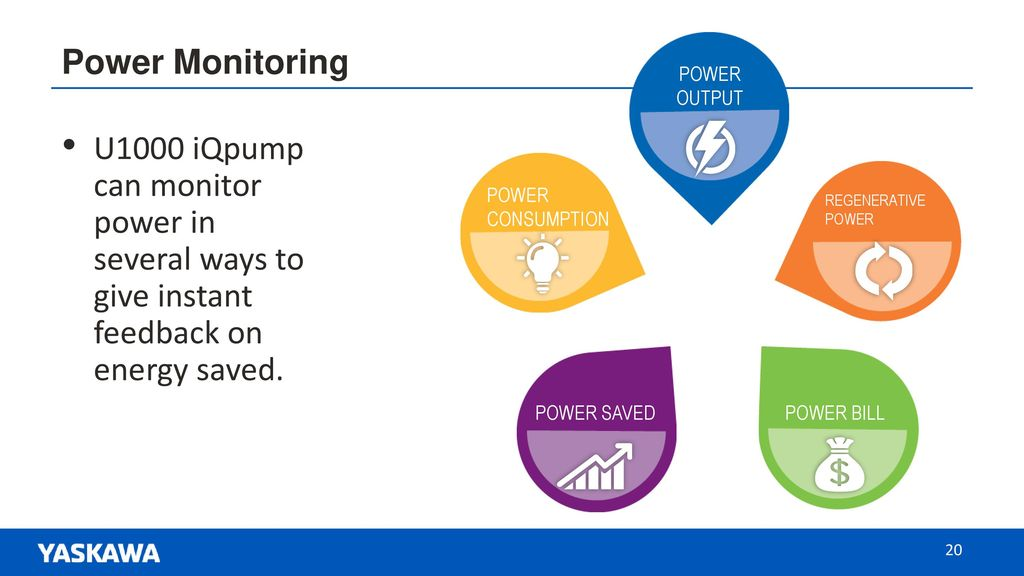 A New Chapter in Energy Savings and Power Quality - ppt download