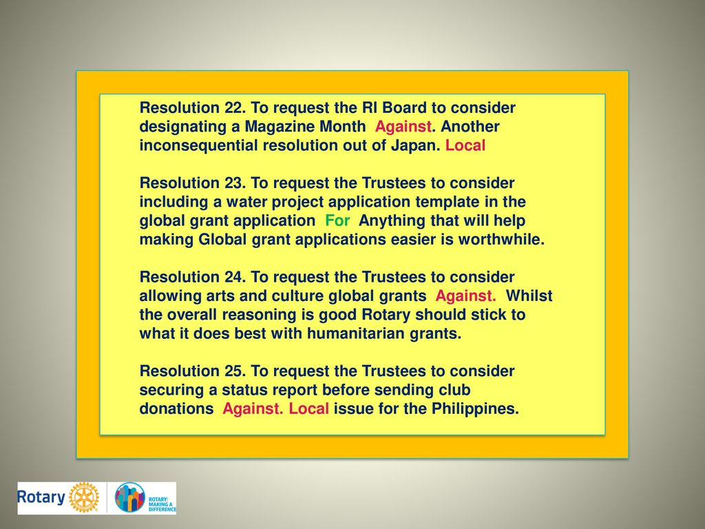 Council On Resolutions Ppt Download