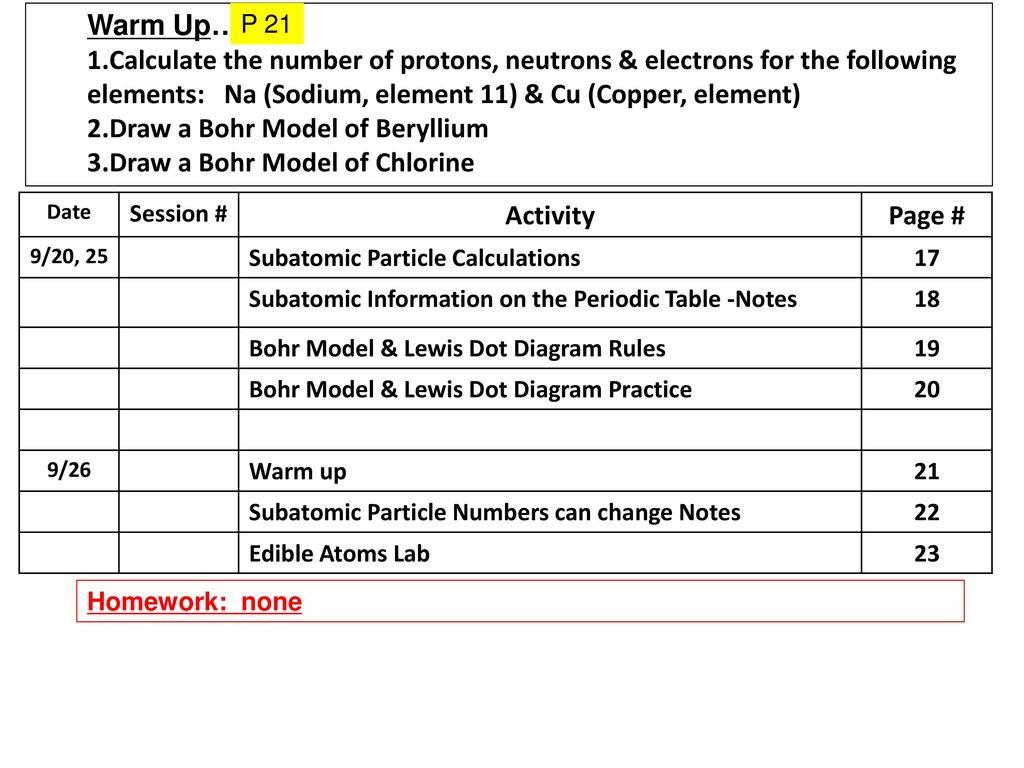 draw a bohr model of beryllium draw a bohr model of chlorine activity