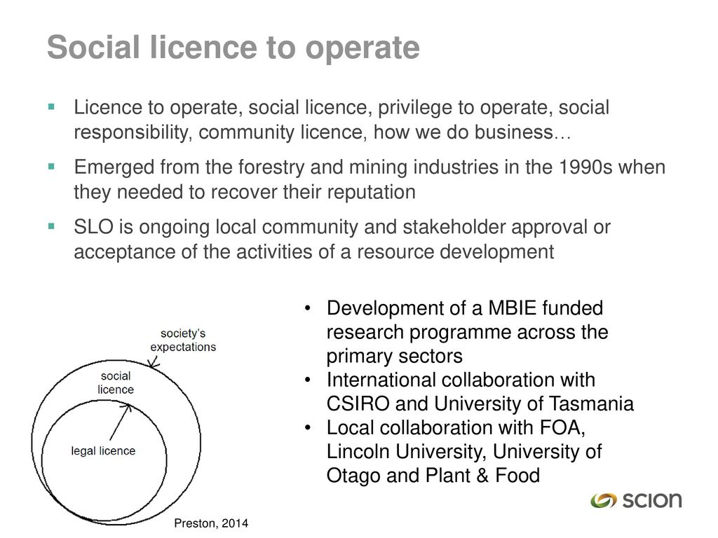 Social licence to operate