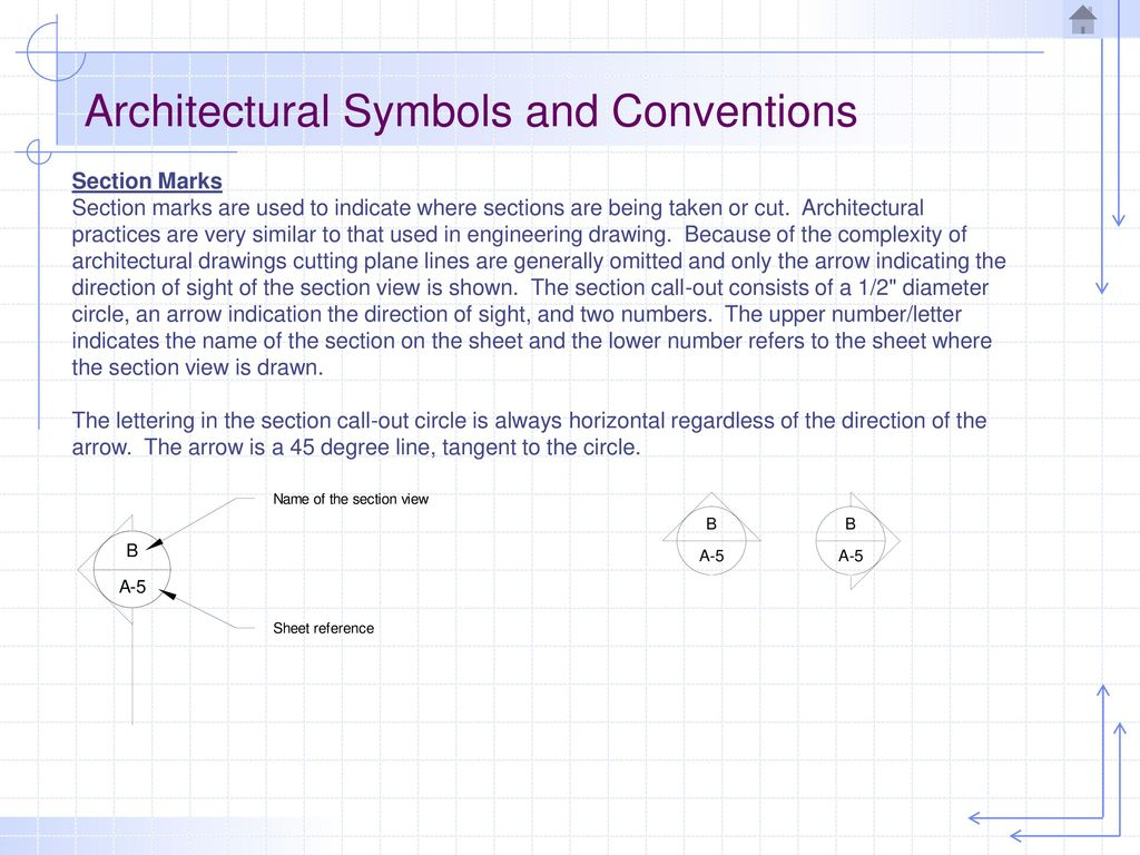 Architectural Drawing Ppt Download