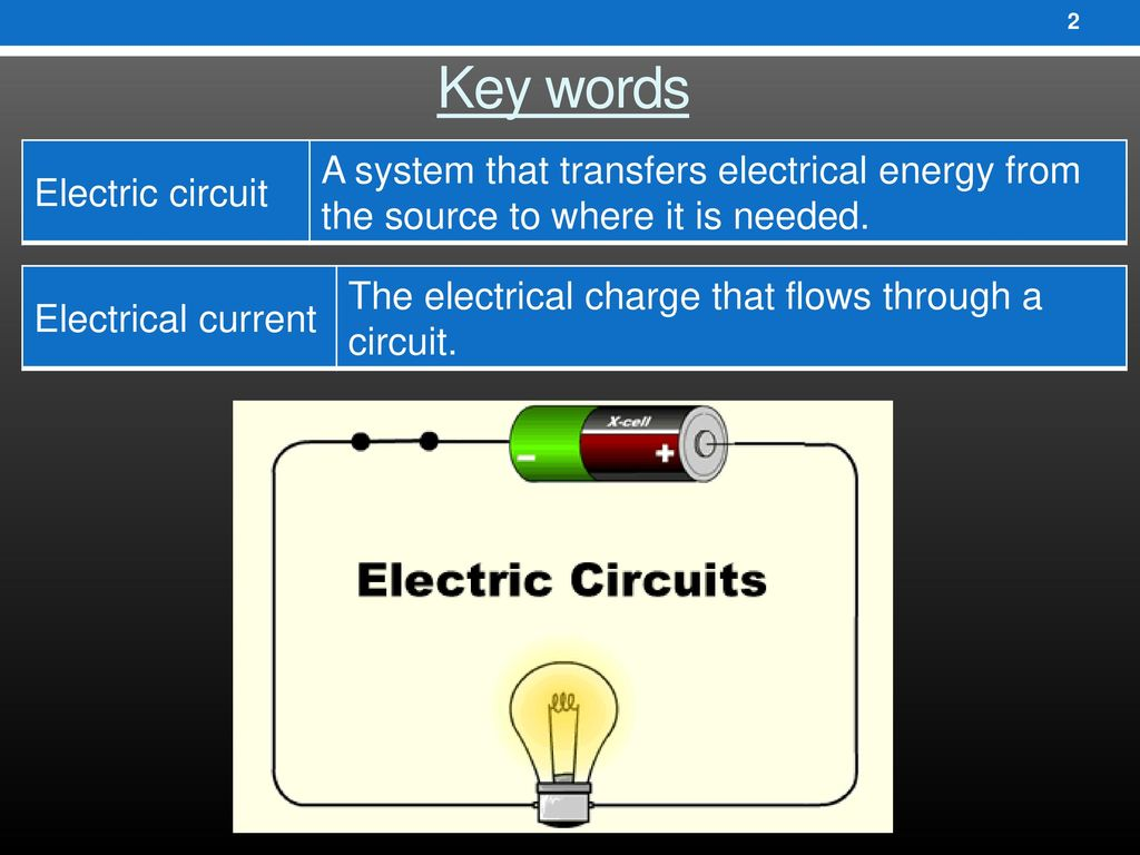 T3t1 Electrical Circuits Ppt Download Electric Circuit Key Words A System That Transfers Energy From The Source To Where