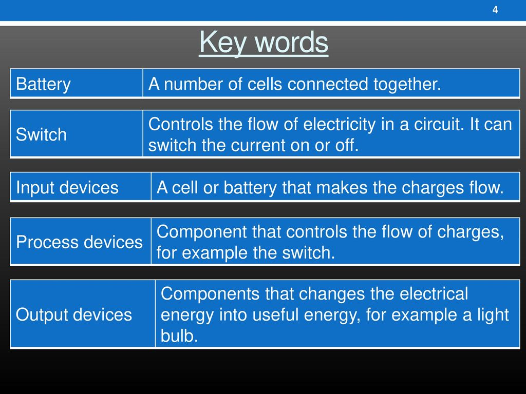 T3t1 Electrical Circuits Ppt Download Electric Circuit With Switch Battery And Lamp A Series Key Words Number Of Cells Connected Together