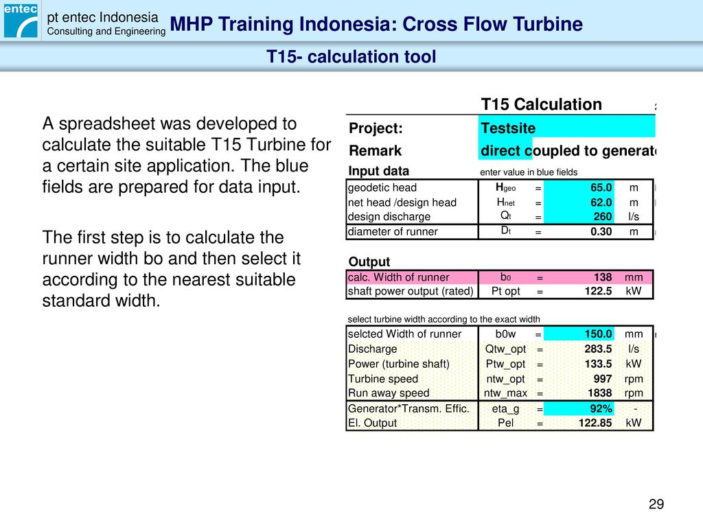Cross Flow Turbine Characteristic and layout - ppt download