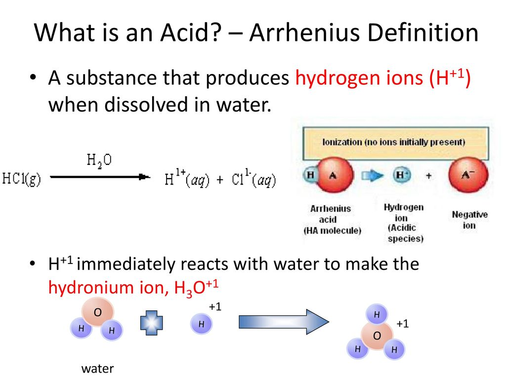 Antacids: 2B This unit will introduce the chemistry needed