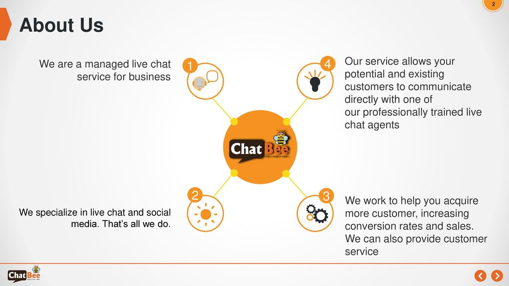 About Us Our service allows your potential and existing customers to communicate directly with one of our professionally trained live chat agents.