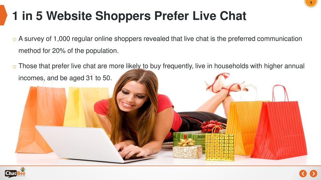 1 in 5 Website Shoppers Prefer Live Chat