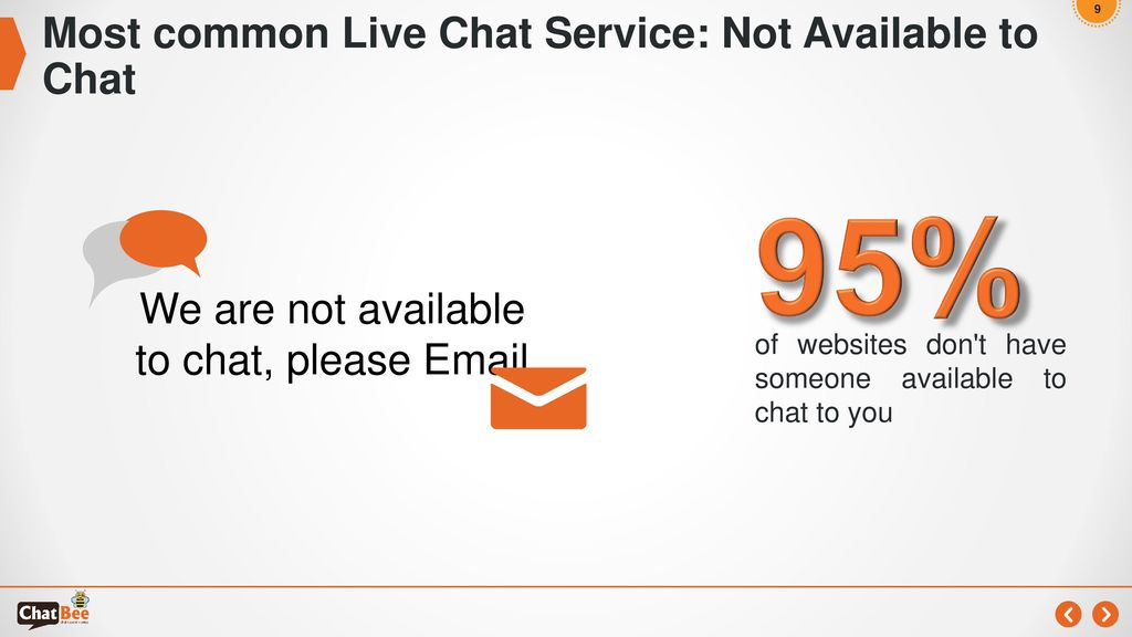 Most common Live Chat Service: Not Available to Chat