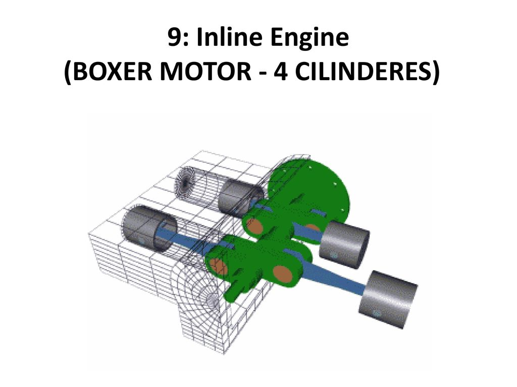 1 Aircraft Radial Ingine Lietadlov Motory Ppt Download Boxer Engine Diagram 9