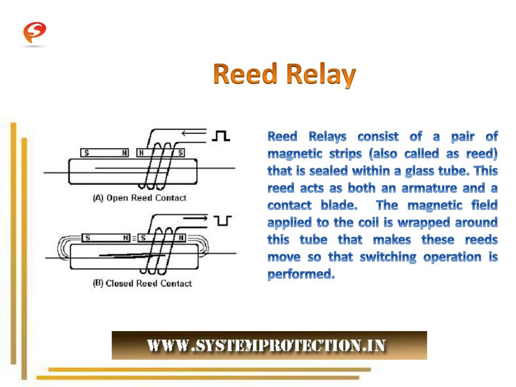 Different Types Of Relays Ppt Download Reed Relay Contact Protection Diagram 1