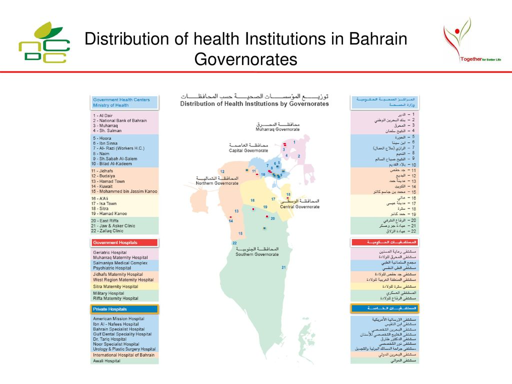 American Mission Hospital Bahrain Job Vacancies
