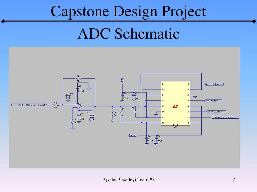 Project Block Diagram Transmitter Receiver 2 Input Device Schematic Adc Ayodeji Opadeyi Team