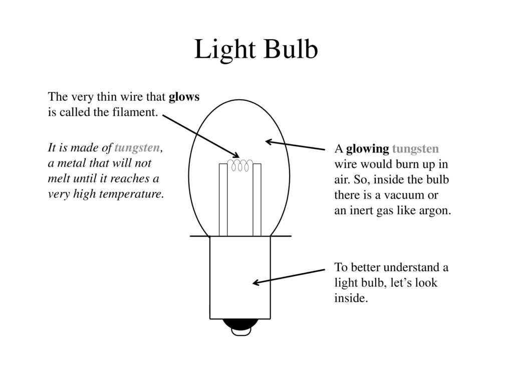 Wire Inside The Bulb Called A Filament Lights Paths For Electric Current Ppt Download 3 Light Very Thin That Glows Is