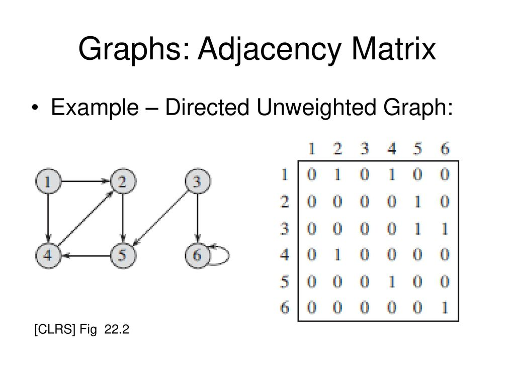 Graphs Algorithm Design and Analysis Bibliography: - ppt