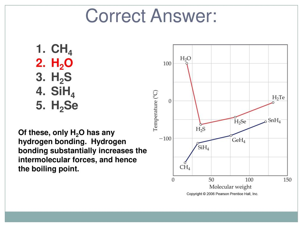 h2s phase diagram wiring diagram all  h2s phase diagram #7