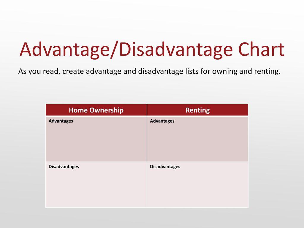Advantage Disadvantage Chart The Future