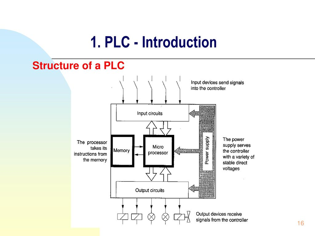 Plc Programmable Logical Controller Ppt Download Motor Control Circuit Input Output Introduction Structure Of A Lecture Note 9