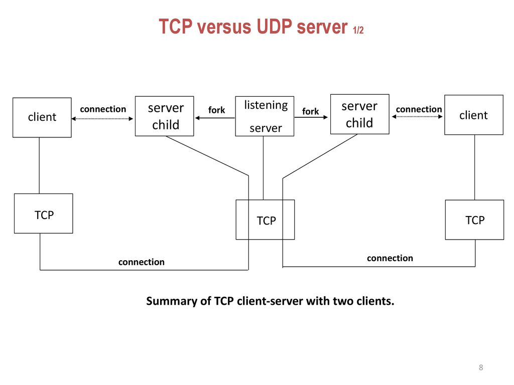 Summary of TCP client-server with two clients.