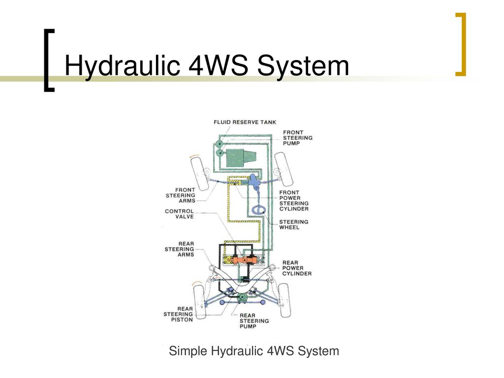 Four Wheel Steering System Ppt Download Simple Hydraulic Diagram Basic Circuit 7 4ws
