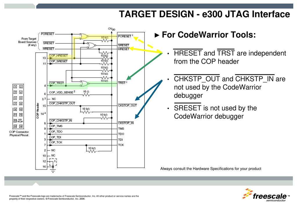 COP Interface Requirements - ppt download