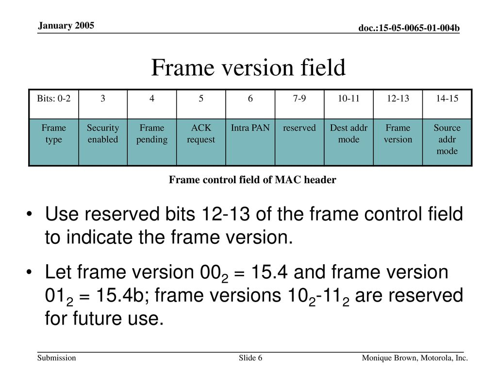 Frame control field of MAC header