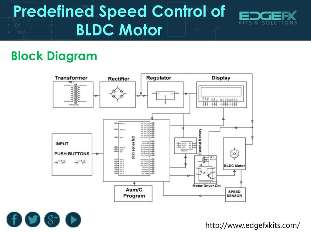 Predefined Speed Control Of Bldc Motor Ppt Download Brushless Electric Diagram Dc Controller