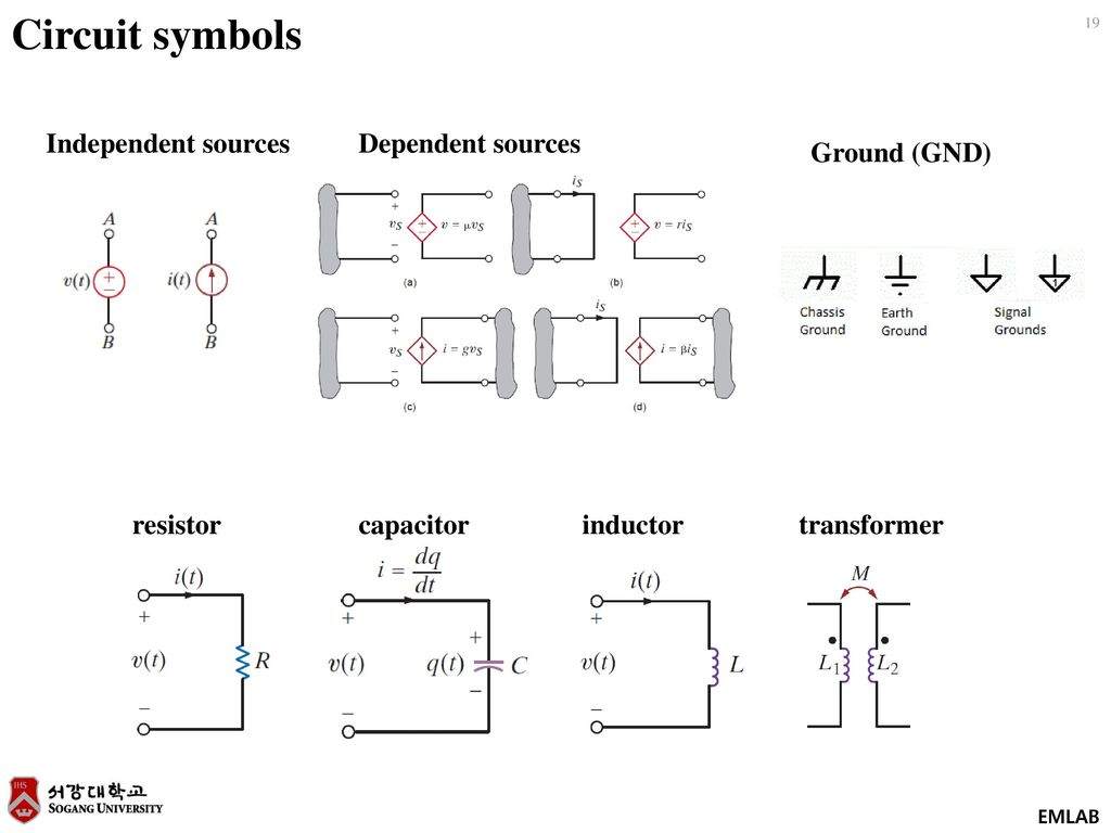 Ppt Download Capacitors Inductors And Transformers In Electronic Circuits Analog 19 Circuit Symbols Independent Sources Dependent Ground Gnd Resistor Capacitor Inductor Transformer
