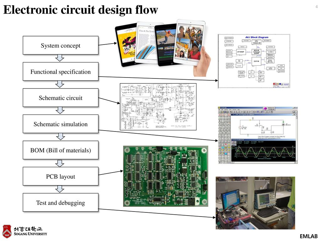 Ppt Download Electronic Circuit Schematics Design Flow