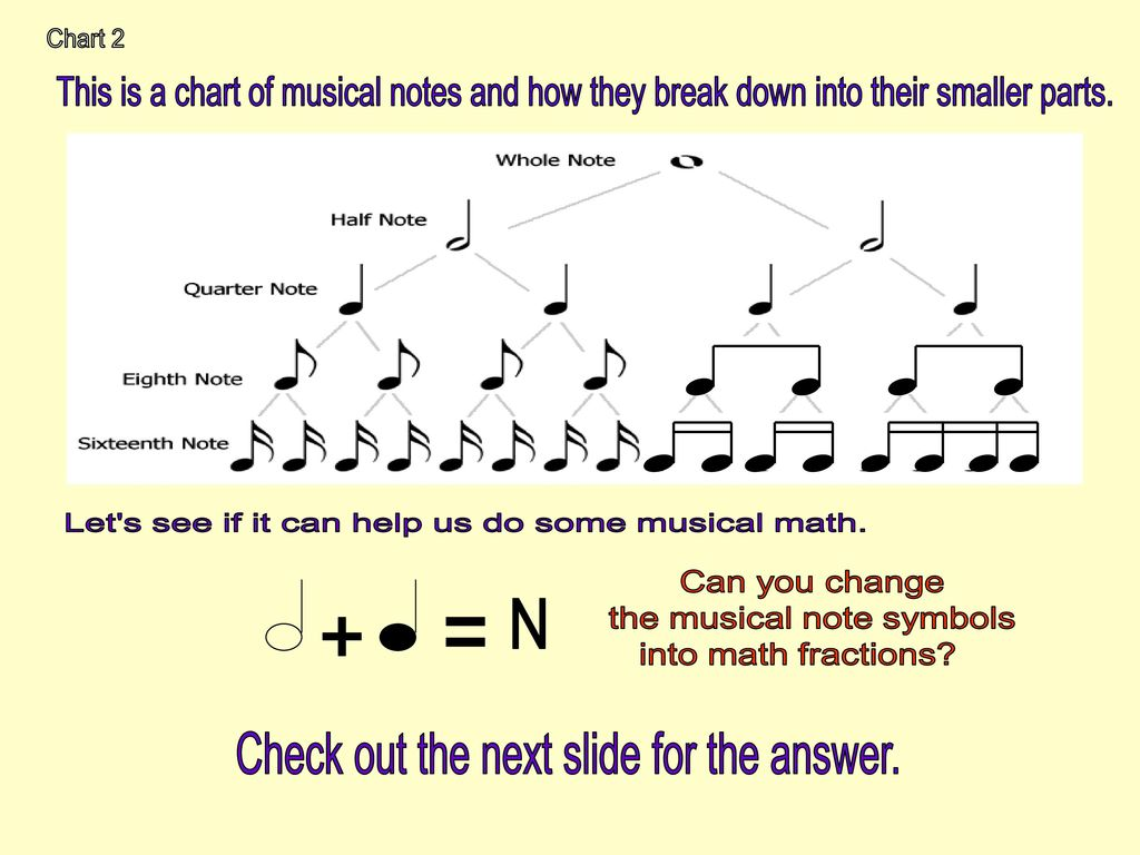 Music is Math = ? ! Segment One  - ppt download
