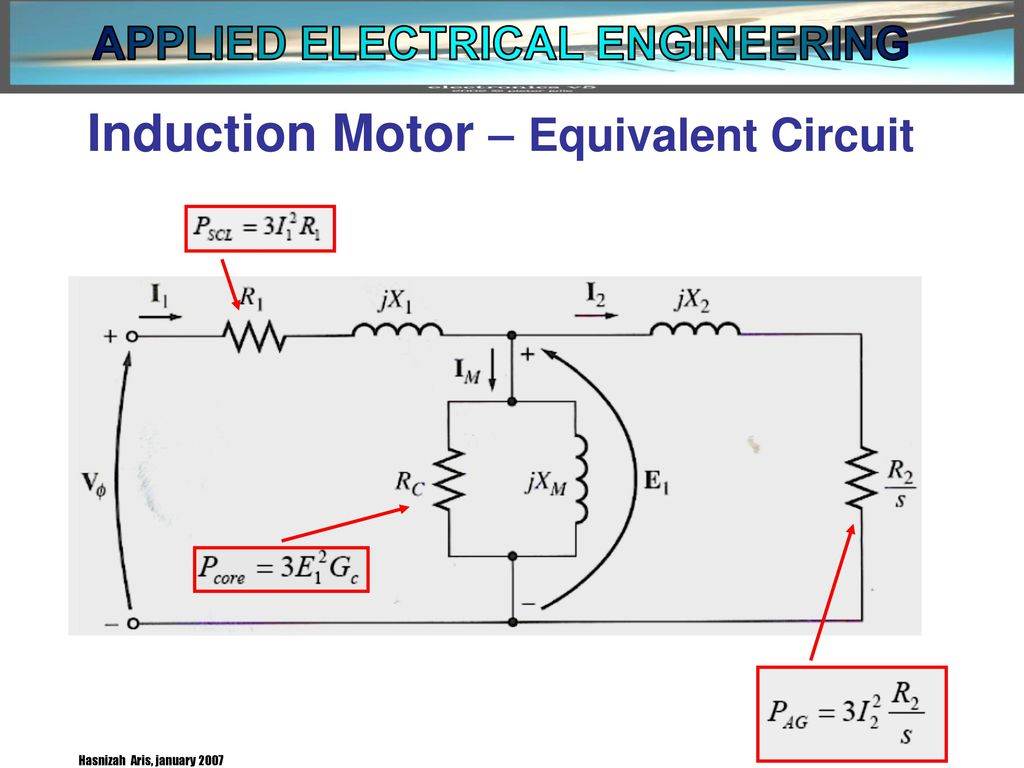 Ac Machine Hasnizah Aris Ppt Download Equivalent Circuit Diagram Of The Induction Motor 49