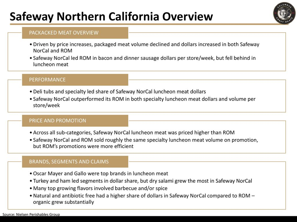 Packaged Meat Landscape: Safeway Northern California - ppt