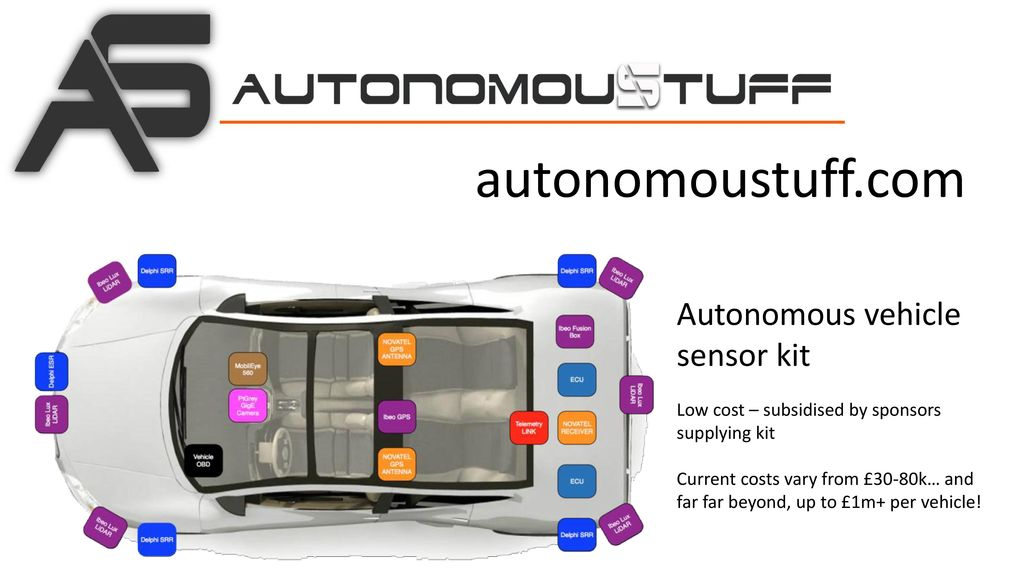 Self Driving Car Networking meetup - ppt download