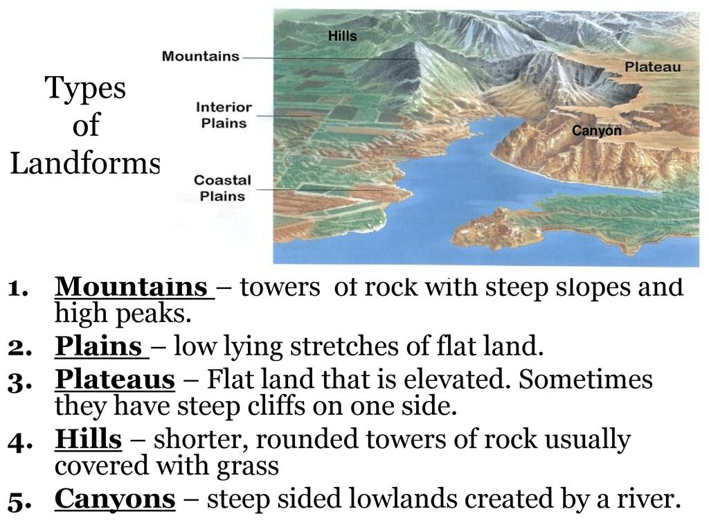 Layers of the Earth, Landforms, and Waterways - ppt download