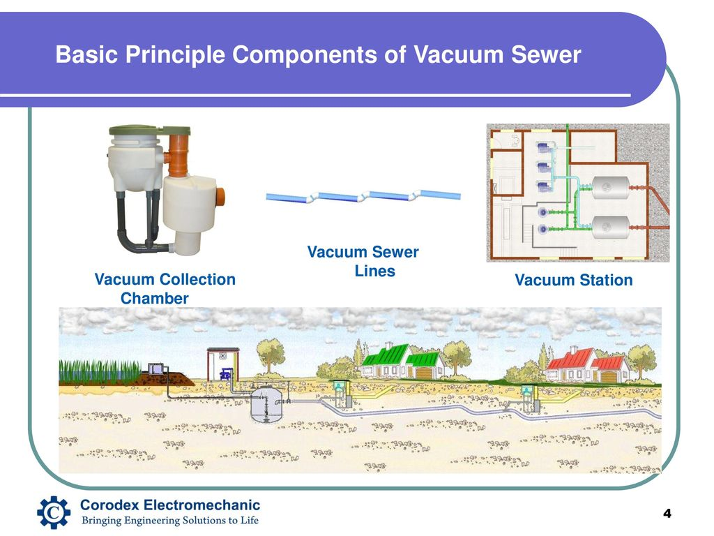 Vacuum valve for sewage: the principle of the installation of a fan valve 45