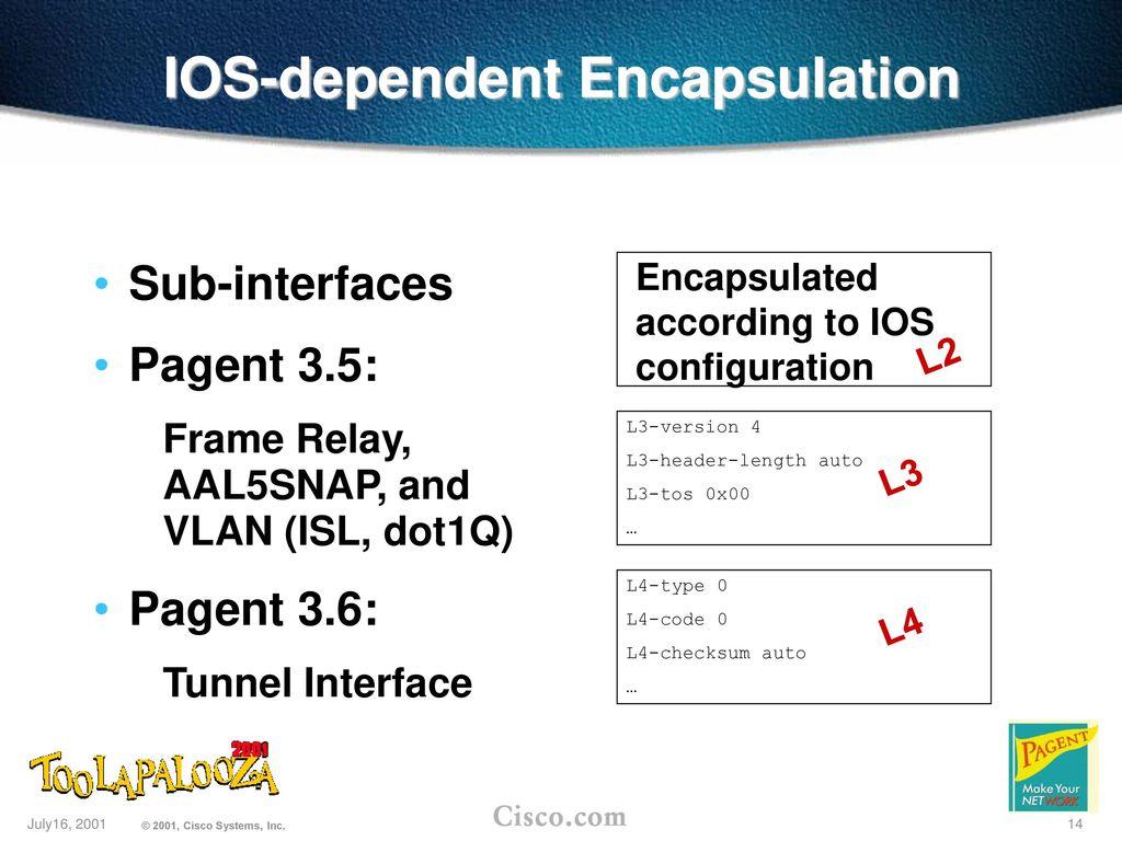 slideplayer com/slide/13405862/80/images/14/IOS-de