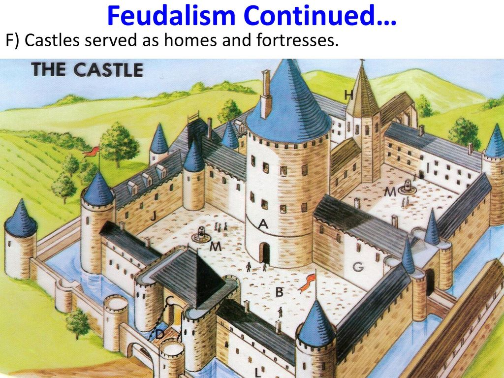 Feudalism+Continued%E2%80%A6+F%29+Castles+served+as+homes+and+fortresses. aim were feudalism and manorialism effective government and